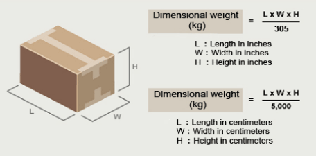 What is volumetric weight?
